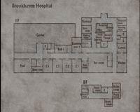 Brookhaven Hospital